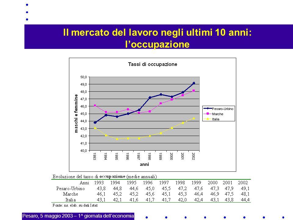 12 ll mercato del lavoro negli ultimi 10 anni: loccupazione Pesaro, 5 maggio 2003 – 1^ giornata delleconomia
