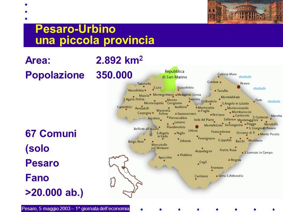 2 Pesaro-Urbino una piccola provincia Area:2.892 km 2 Popolazione350.000 67 Comuni (solo Pesaro Fano >20.000 ab.) Pesaro, 5 maggio 2003 – 1^ giornata delleconomia