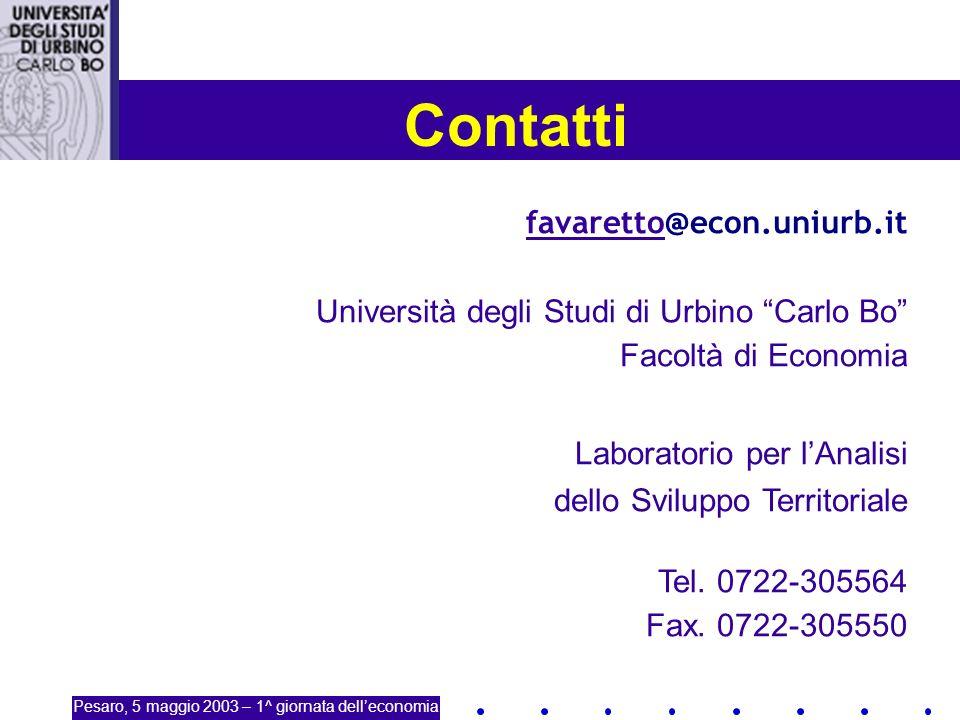 22 Contatti favarettofavaretto@econ.uniurb.it Università degli Studi di Urbino Carlo Bo Facoltà di Economia Laboratorio per lAnalisi dello Sviluppo Territoriale Tel.