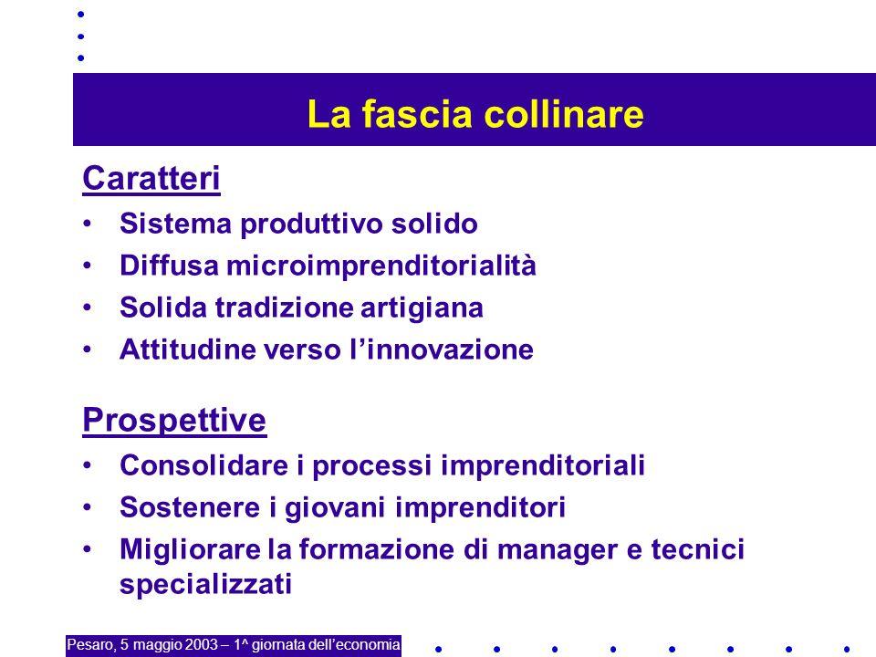 18 il processo di consolidamento del tessuto di imprese Pesaro, 5 maggio 2003 – 1^ giornata delleconomia