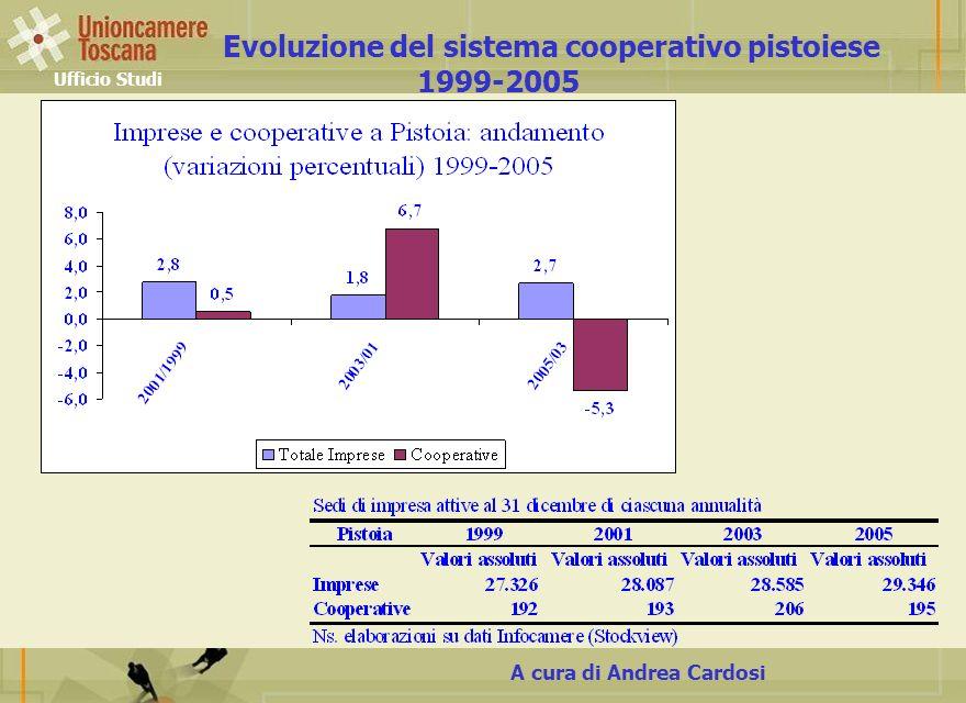 Valori della produzione delle imprese e delle cooperative pistoiesi Fonte: Ns.