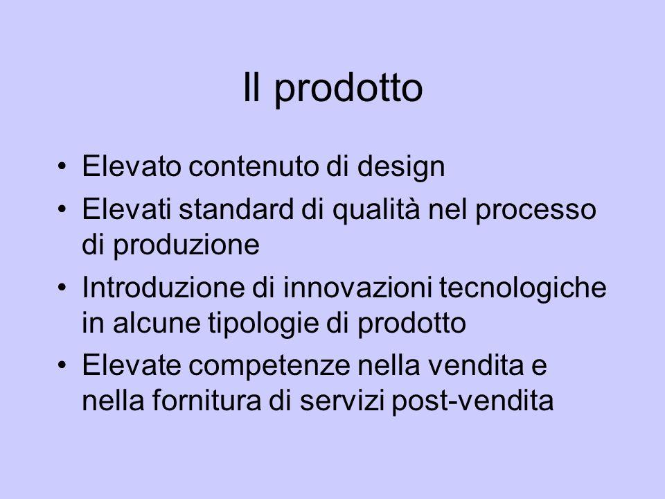 Il prodotto Elevato contenuto di design Elevati standard di qualità nel processo di produzione Introduzione di innovazioni tecnologiche in alcune tipo