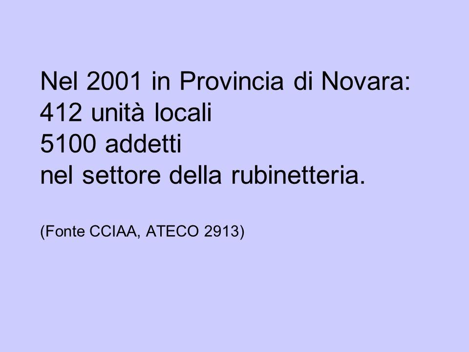 Nel 2001 in Provincia di Novara: 412 unità locali 5100 addetti nel settore della rubinetteria. (Fonte CCIAA, ATECO 2913)