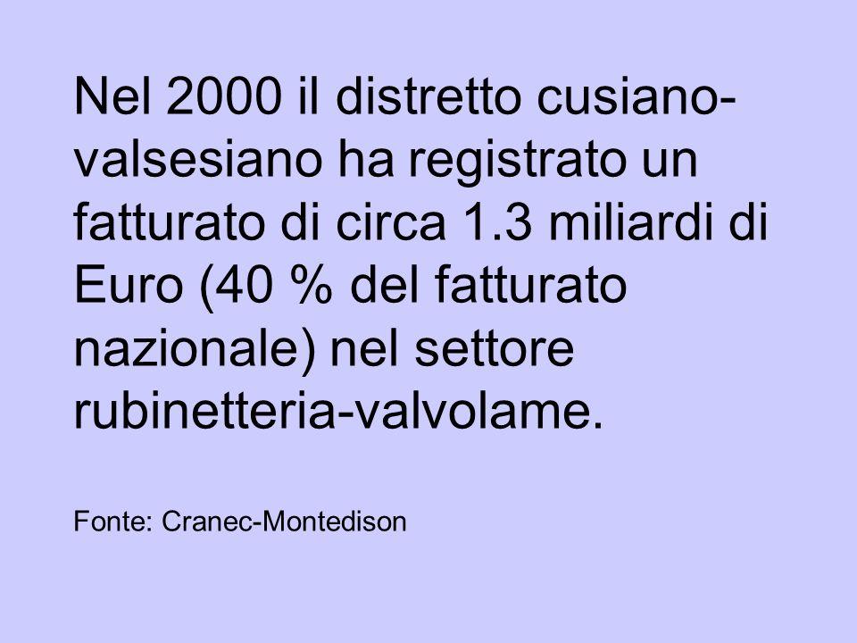 Nel 2000 il distretto cusiano- valsesiano ha registrato un fatturato di circa 1.3 miliardi di Euro (40 % del fatturato nazionale) nel settore rubinett