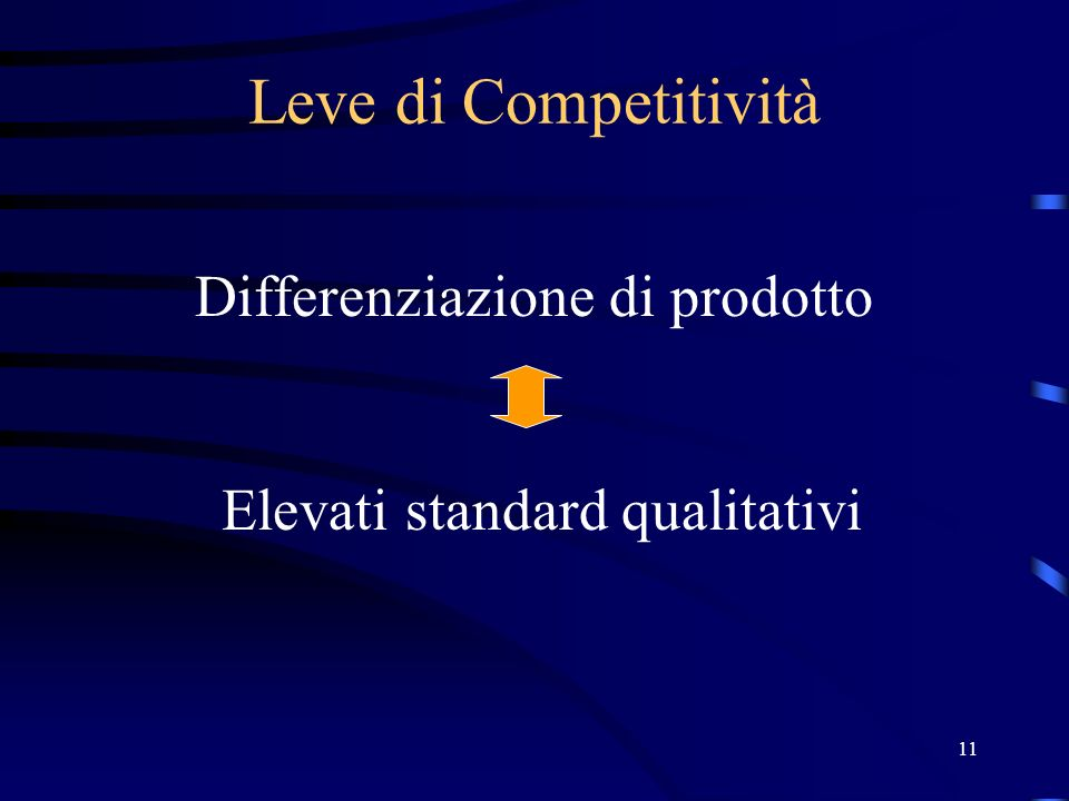 11 Leve di Competitività Differenziazione di prodotto Elevati standard qualitativi