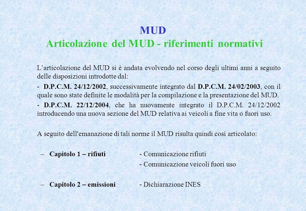 MUD Articolazione del MUD - riferimenti normativi Larticolazione del MUD si è andata evolvendo nel corso degli ultimi anni a seguito delle disposizioni introdotte dal: - D.P.C.M.