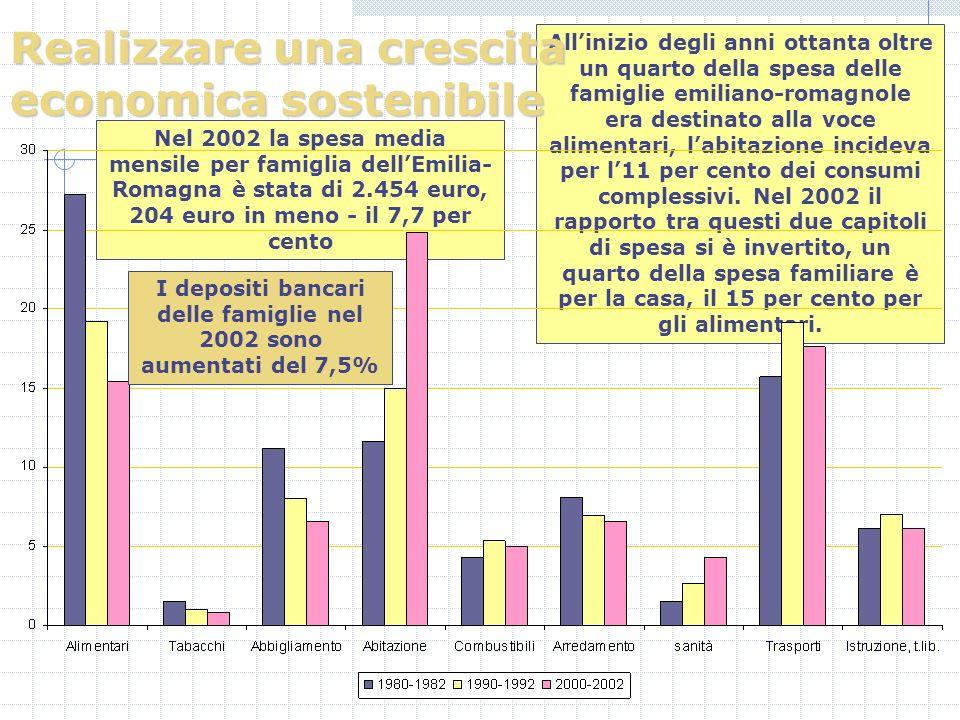 Nel 2002 la spesa media mensile per famiglia dellEmilia- Romagna è stata di 2.454 euro, 204 euro in meno - il 7,7 per cento Allinizio degli anni ottanta oltre un quarto della spesa delle famiglie emiliano-romagnole era destinato alla voce alimentari, labitazione incideva per l11 per cento dei consumi complessivi.