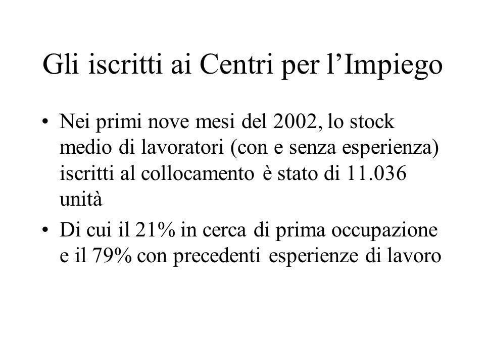 Gli iscritti ai Centri per lImpiego Nei primi nove mesi del 2002, lo stock medio di lavoratori (con e senza esperienza) iscritti al collocamento è stato di 11.036 unità Di cui il 21% in cerca di prima occupazione e il 79% con precedenti esperienze di lavoro