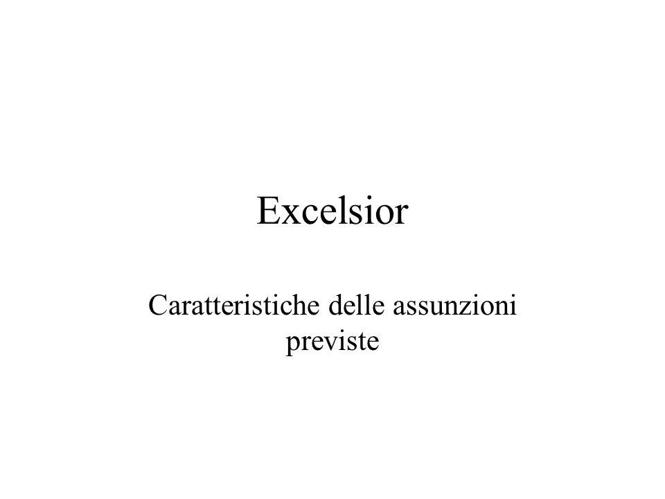 Excelsior Caratteristiche delle assunzioni previste