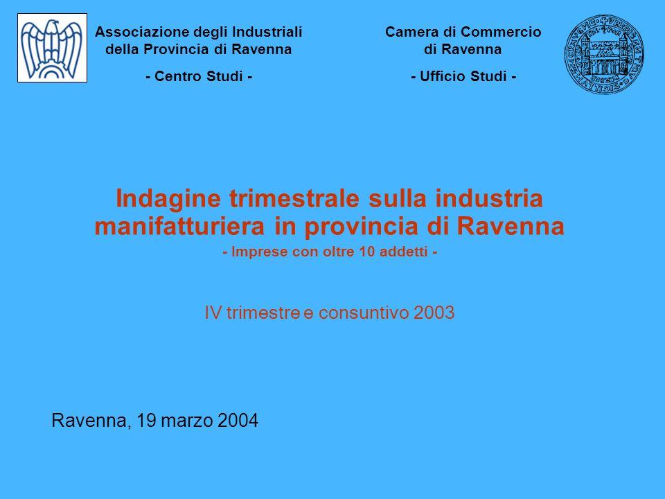 INDUSTRIA MANIFATTURIERA Principali indicatori 2003/2002IV trim 2003 III trim 2003 IV trim 2003 IV trim 2002