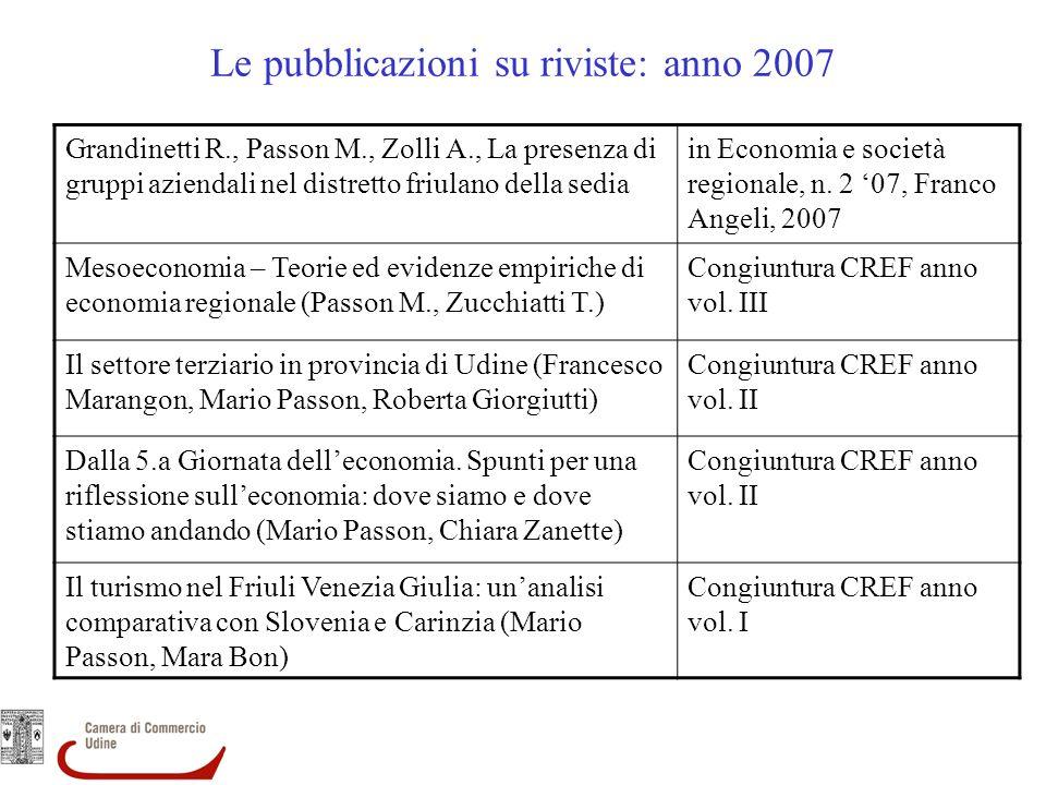 Le pubblicazioni su riviste: anno 2007 Grandinetti R., Passon M., Zolli A., La presenza di gruppi aziendali nel distretto friulano della sedia in Economia e società regionale, n.