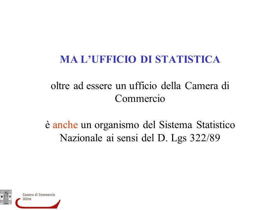 MA LUFFICIO DI STATISTICA oltre ad essere un ufficio della Camera di Commercio è anche un organismo del Sistema Statistico Nazionale ai sensi del D.