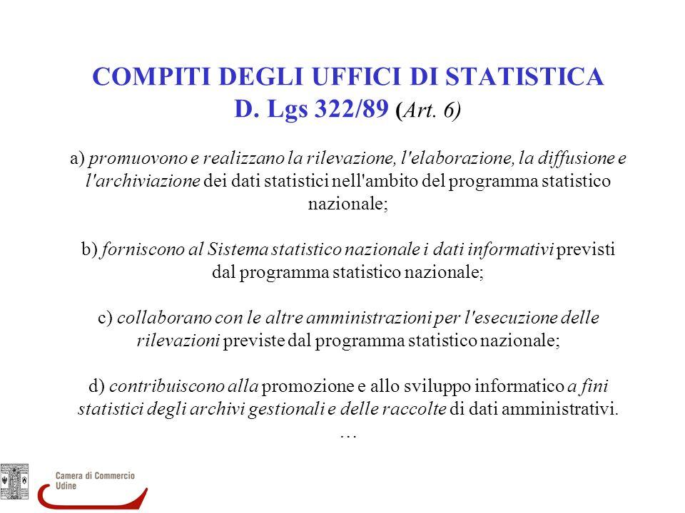 COMPITI DEGLI UFFICI DI STATISTICA D. Lgs 322/89 (Art.