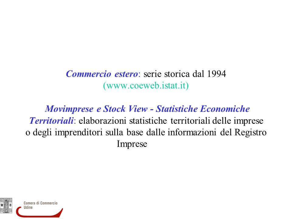 Commercio estero: serie storica dal 1994 (www.coeweb.istat.it) Movimprese e Stock View - Statistiche Economiche Territoriali: elaborazioni statistiche territoriali delle imprese o degli imprenditori sulla base dalle informazioni del Registro Imprese