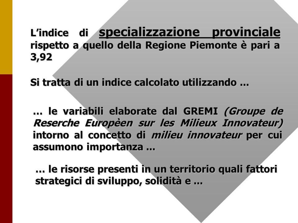 esempio della nota teoria formulata da Christaller area complementare ad una località centrale (Lombardia)