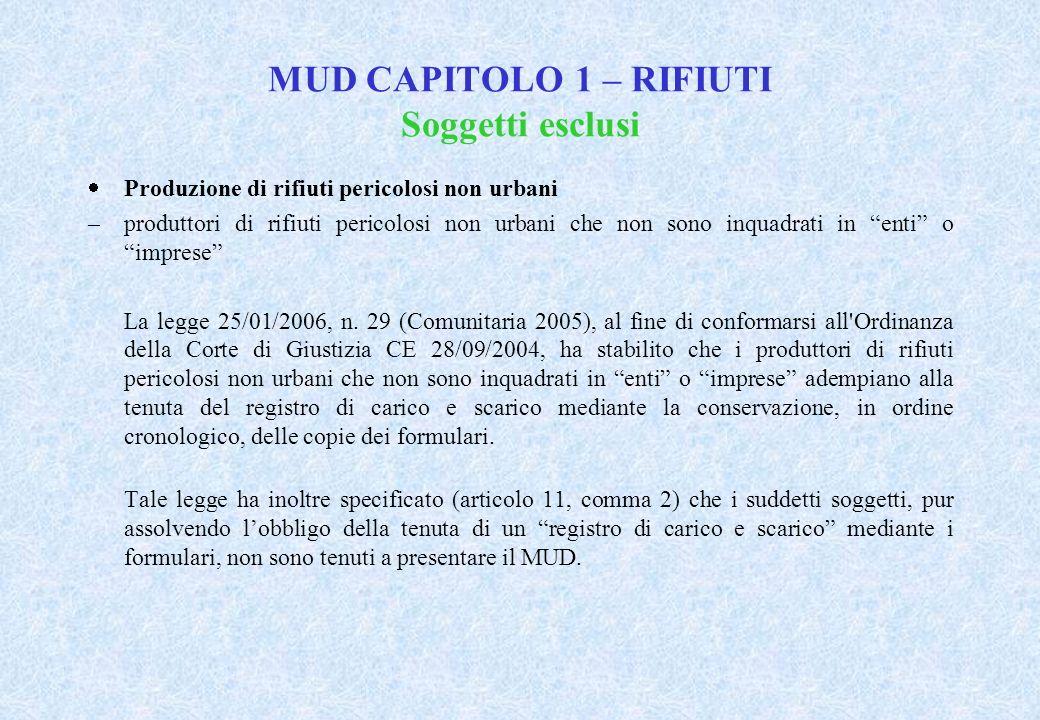 MUD CAPITOLO 1 – RIFIUTI Soggetti esclusi Produzione di rifiuti pericolosi non urbani –produttori di rifiuti pericolosi non urbani che non sono inquadrati in enti o imprese La legge 25/01/2006, n.