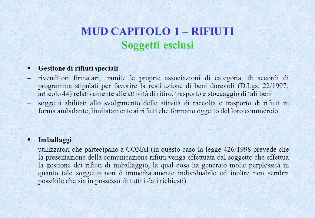 MUD CAPITOLO 1 – RIFIUTI Soggetti esclusi Gestione di rifiuti speciali –rivenditori firmatari, tramite le proprie associazioni di categoria, di accordi di programma stipulati per favorire la restituzione di beni durevoli (D.Lgs.