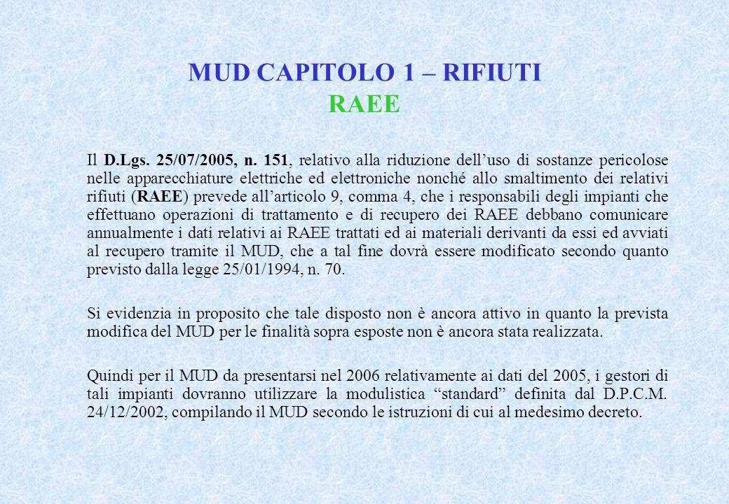 MUD CAPITOLO 1 – RIFIUTI RAEE Il D.Lgs. 25/07/2005, n.