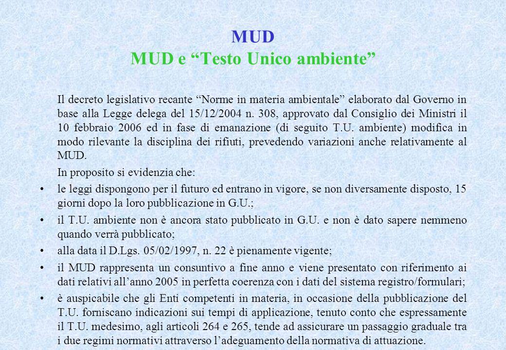 MUD CAPITOLO 1 – RIFIUTI Modalità di presentazione – Obbligo di presentazione al COBAT Con la legge 01/03/2002, n.