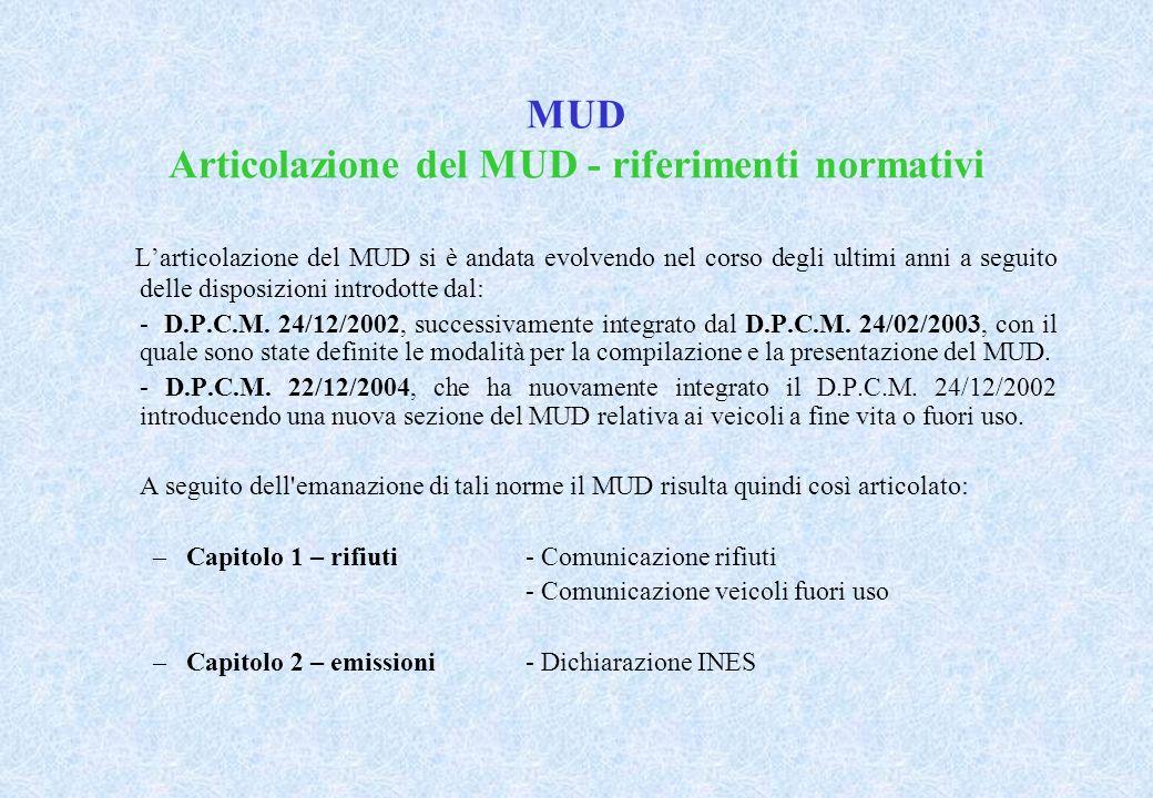 MUD Soggetti obbligati - riferimenti normativi I soggetti obbligati alla presentazione del MUD risultano così individuati: Capitolo 1 – rifiuti - Comunicazione rifiuti: i soggetti individuati dall articolo 11, commi 3 e 4, e dall articolo 37, comma 2, del D.Lgs.