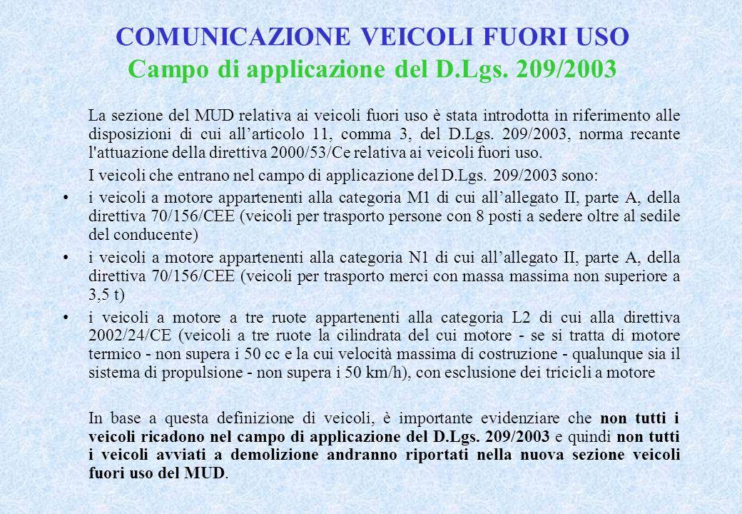 COMUNICAZIONE VEICOLI FUORI USO Campo di applicazione del D.Lgs.