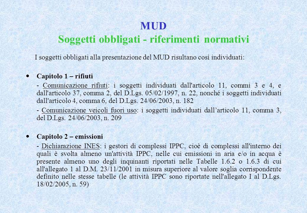 MUD Modalità di invio I soggetti obbligati alla presentazione del MUD, in base alle disposizioni definite dal D.P.C.M.