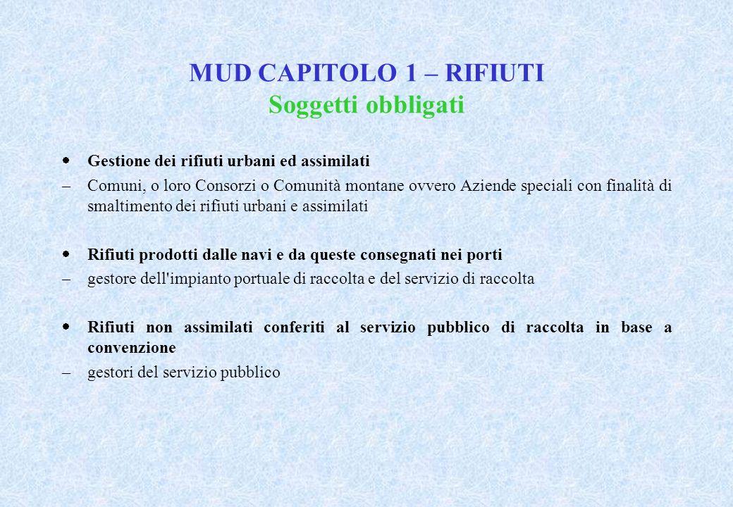 COMUNICAZIONE RIFIUTI Flusso dei rifiuti e modulistica – Rifiuti speciali Da produttore a recuperatore/smaltitore tramite trasportatore terzo PRODUTTORE (MITTENTE) TRASPORTATORE (VETTORE) SMALTITORE O RECUPERATORE (DESTINATARIO) - SEZIONE ANAGRAFICA - SCHEDA RIF (descrizione del rifiuto) MODULO TE (elenco dei vettori in uscita) MODULO DR (destinatario) MODULO RE (se produce rifiuti fuori dall unità locale) - SEZIONE ANAGRAFICA - SCHEDA RIF (descrizione del rifiuto) MODULO RT (mittente) MODULO DR (destinatario) - SEZIONE ANAGRAFICA - SCHEDA RIF (descrizione del rifiuto) MODULO RT (mittente) MODULO GESTIONE (attività svolte sul rifiuto) MODULO ARTICOLO 13 (se l attività è svolta su ordinanza)