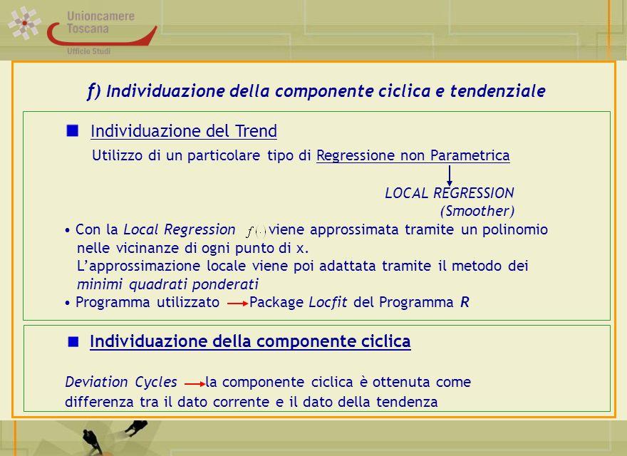 f ) Individuazione della componente ciclica e tendenziale Individuazione del Trend Utilizzo di un particolare tipo di Regressione non Parametrica LOCA