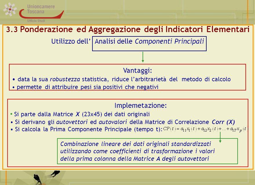 3.3 Ponderazione ed Aggregazione degli Indicatori Elementari Utilizzo dell Analisi delle Componenti Principali Vantaggi: data la sua robustezza statis