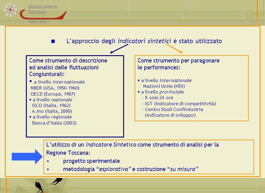 Lapproccio degli indicatori sintetici è stato utilizzato Come strumento di descrizione ed analisi delle fluttuazioni Congiunturali: a livello internaz