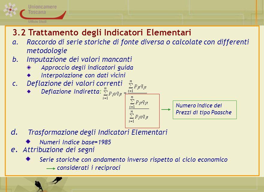 3.2 Trattamento degli Indicatori Elementari a.Raccordo di serie storiche di fonte diversa o calcolate con differenti metodologie b.Imputazione dei val