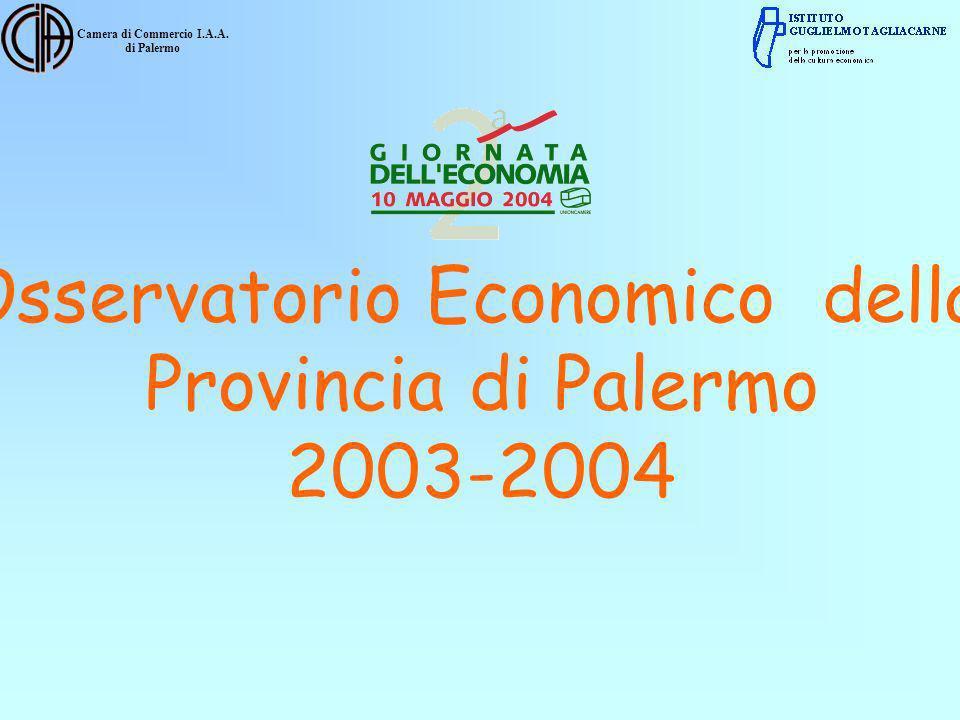 Camera di Commercio I.A.A.di Palermo Fonte: elaborazione Istituto G.