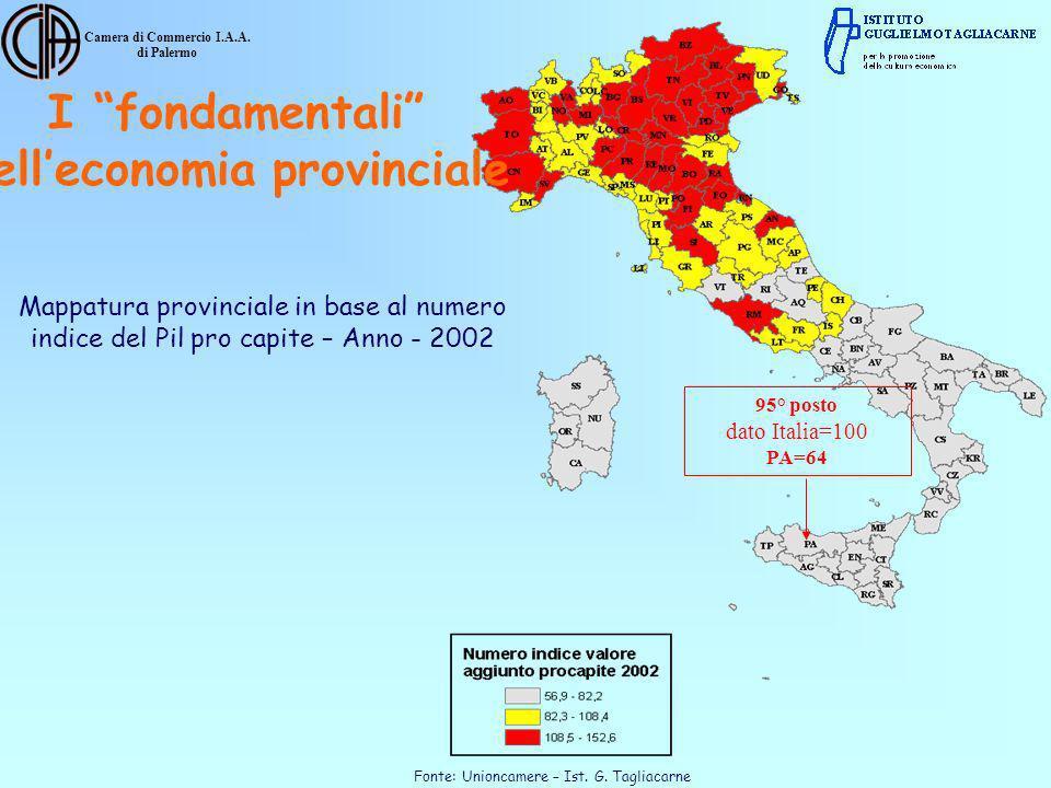 Camera di Commercio I.A.A. di Palermo Mappatura provinciale in base al numero indice del Pil pro capite – Anno - 2002 Fonte: Unioncamere – Ist. G. Tag