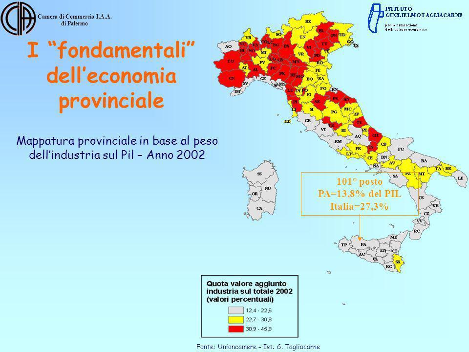 Camera di Commercio I.A.A. di Palermo Mappatura provinciale in base al peso dellindustria sul Pil – Anno 2002 Fonte: Unioncamere – Ist. G. Tagliacarne