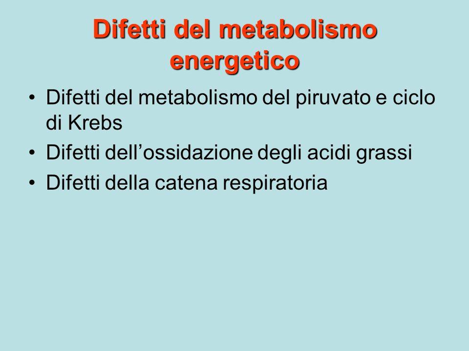 Difetti del metabolismo energetico Difetti del metabolismo del piruvato e ciclo di Krebs Difetti dellossidazione degli acidi grassi Difetti della cate