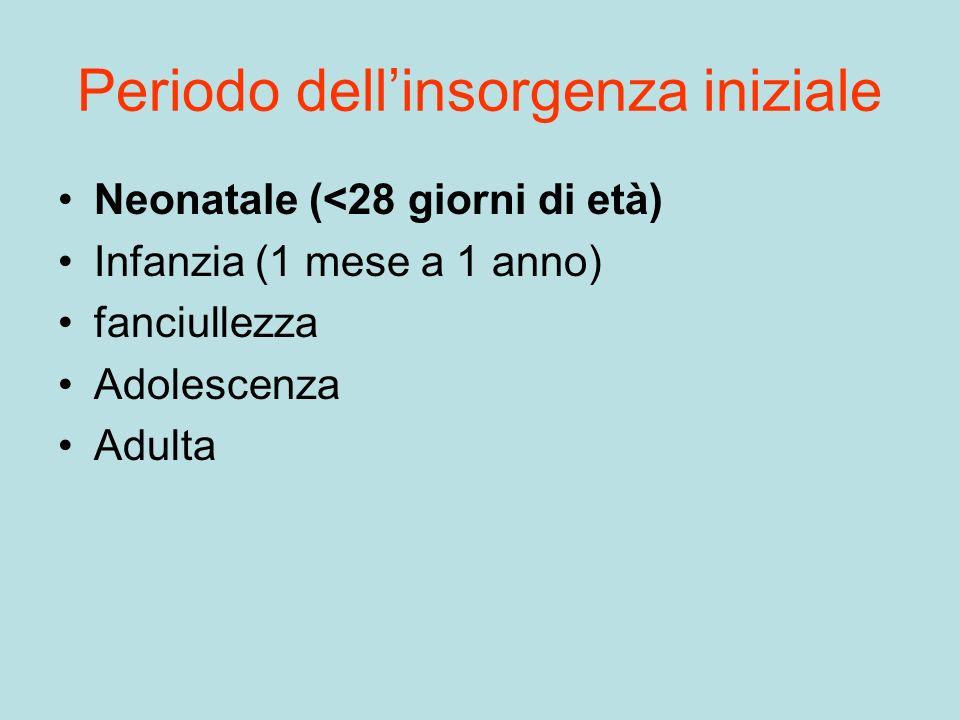 Periodo dellinsorgenza iniziale Neonatale (<28 giorni di età) Infanzia (1 mese a 1 anno) fanciullezza Adolescenza Adulta
