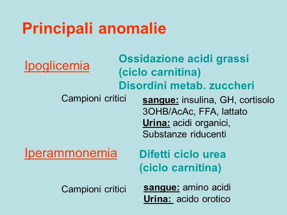 Principali anomalie Ipoglicemia Iperammonemia Ossidazione acidi grassi (ciclo carnitina) Disordini metab. zuccheri Campioni critici sangue: insulina,