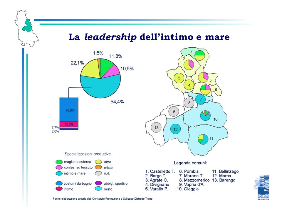 La leadership dellintimo e mare