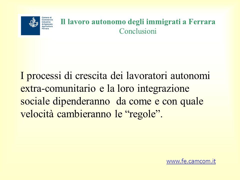 Il lavoro autonomo degli immigrati a Ferrara Conclusioni I processi di crescita dei lavoratori autonomi extra-comunitario e la loro integrazione sociale dipenderanno da come e con quale velocità cambieranno le regole.