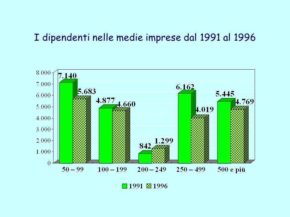 I dipendenti nelle medie imprese dal 1991 al 1996