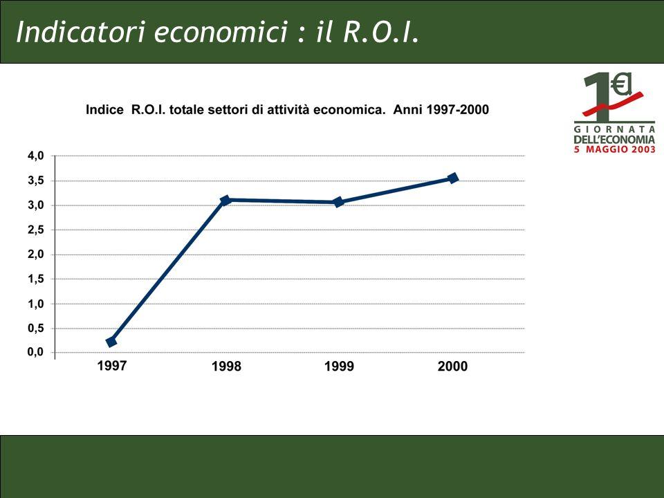Indicatori economici : il R.O.I.