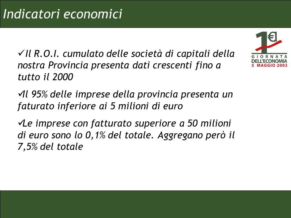 Indicatori economici Il R.O.I.