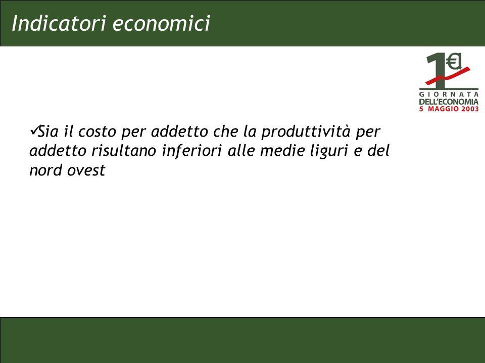 Indicatori economici Sia il costo per addetto che la produttività per addetto risultano inferiori alle medie liguri e del nord ovest