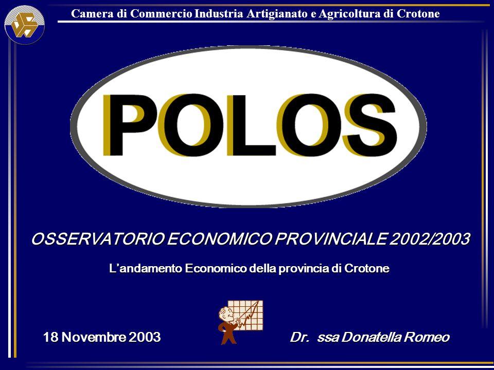 OSSERVATORIO ECONOMICO PROVINCIALE 2002/2003 Landamento Economico della provincia di Crotone 18 Novembre 2003 2003 Dr. ssa Donatella Romeo Camera di C