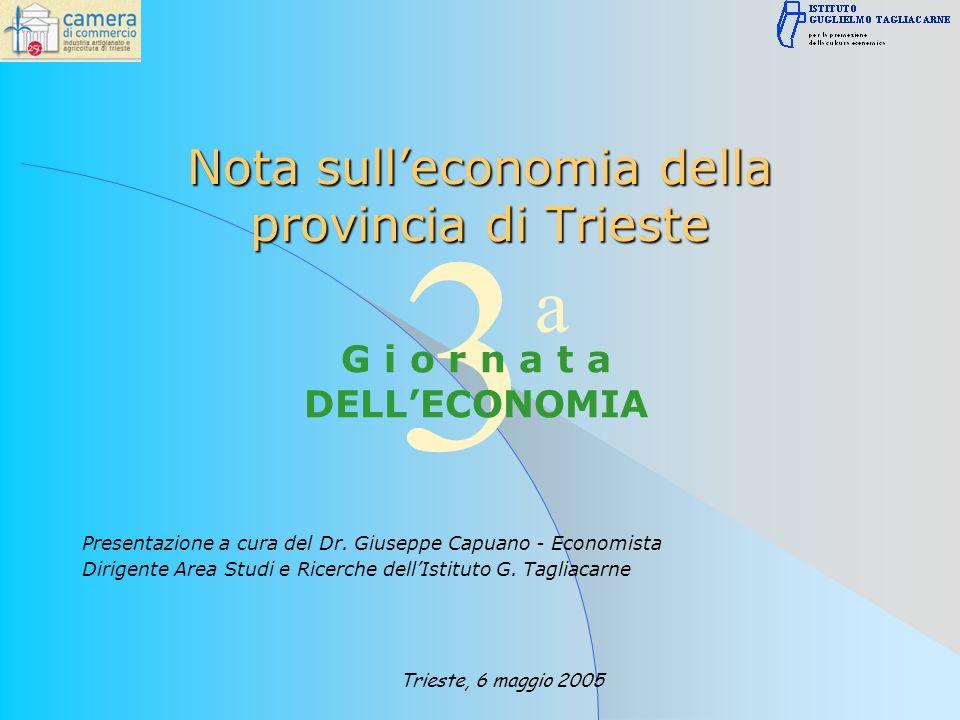 Nota sulleconomia della provincia di Trieste Presentazione a cura del Dr.