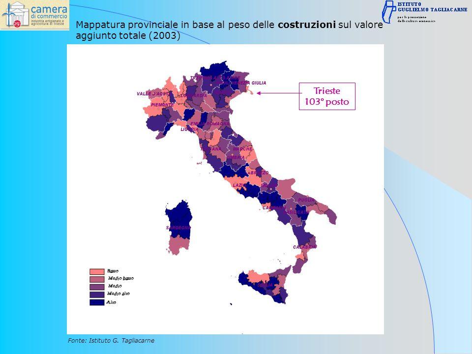 Mappatura provinciale in base al peso delle costruzioni sul valore aggiunto totale (2003) Fonte: Istituto G.