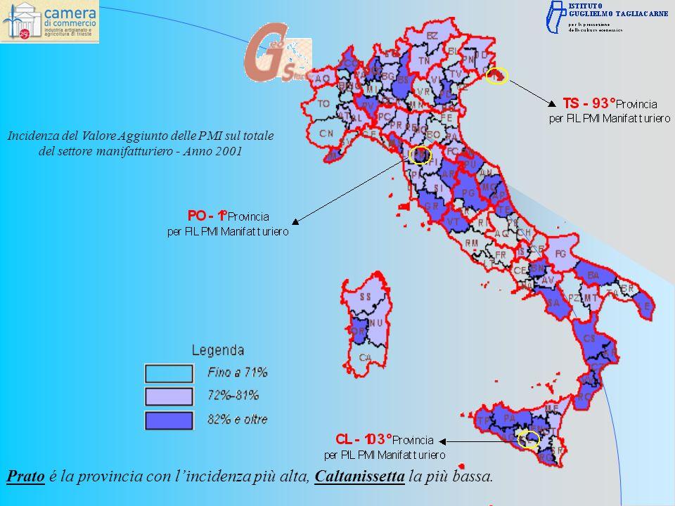 Prato é la provincia con lincidenza più alta, Caltanissetta la più bassa.