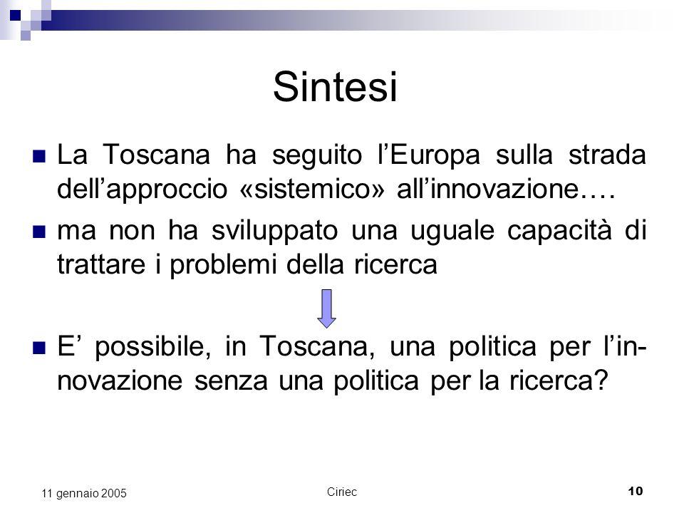 Ciriec10 11 gennaio 2005 Sintesi La Toscana ha seguito lEuropa sulla strada dellapproccio «sistemico» allinnovazione…. ma non ha sviluppato una uguale
