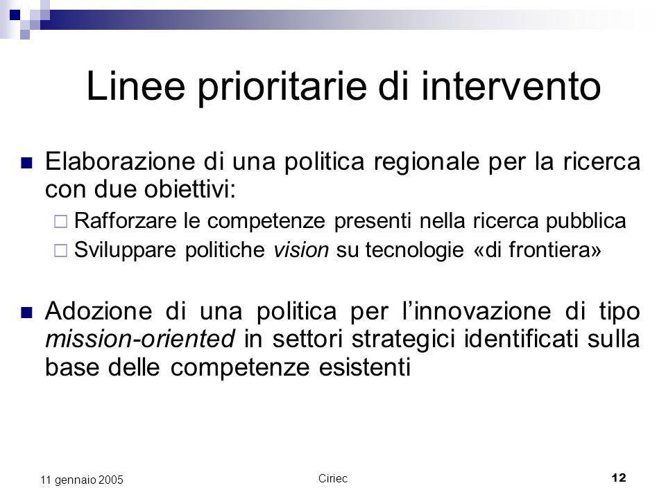 Ciriec12 11 gennaio 2005 Linee prioritarie di intervento Elaborazione di una politica regionale per la ricerca con due obiettivi: Rafforzare le compet