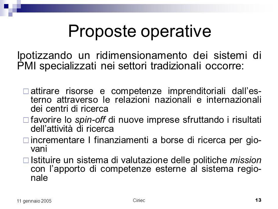 Ciriec13 11 gennaio 2005 Proposte operative Ipotizzando un ridimensionamento dei sistemi di PMI specializzati nei settori tradizionali occorre: attira